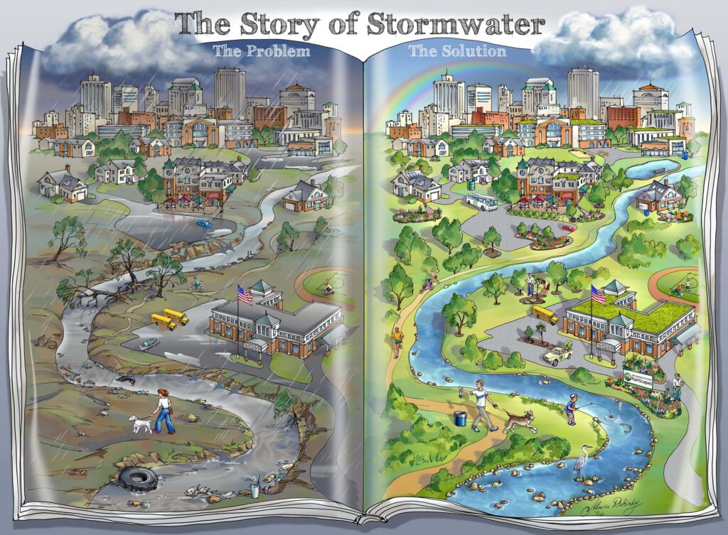 Story of Stormwater Specialized Map Illustration by Maria Rabinky
